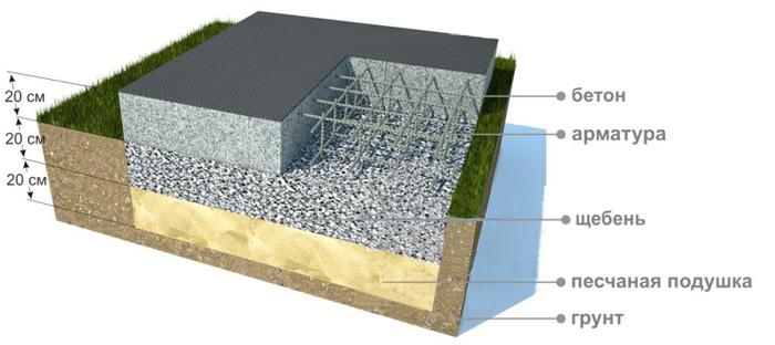 tolschina-plitnogo-fundamenta